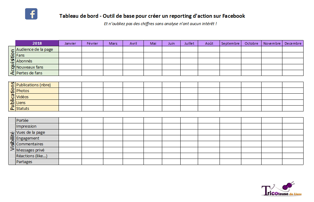 tableau kpi, facebook, faire reporting facebook